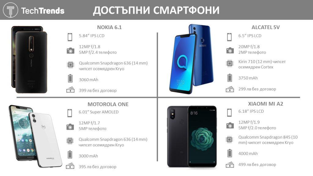 Budget Smartphones 2018