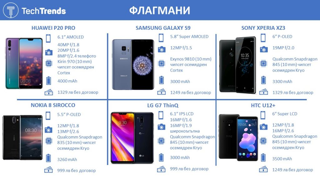 Flagship Smartphones 2018