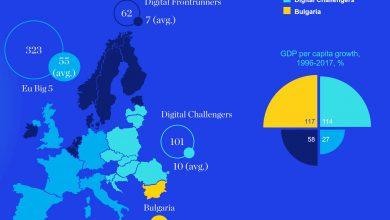 Photo of Дигиталната икономика ще движи растежа на България