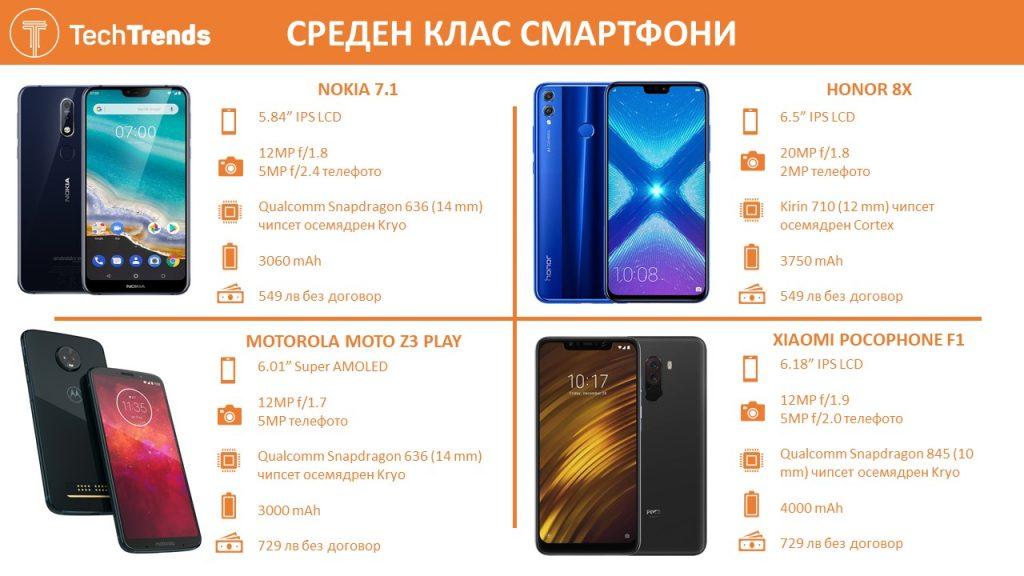 Mid Range Smartphones 2018