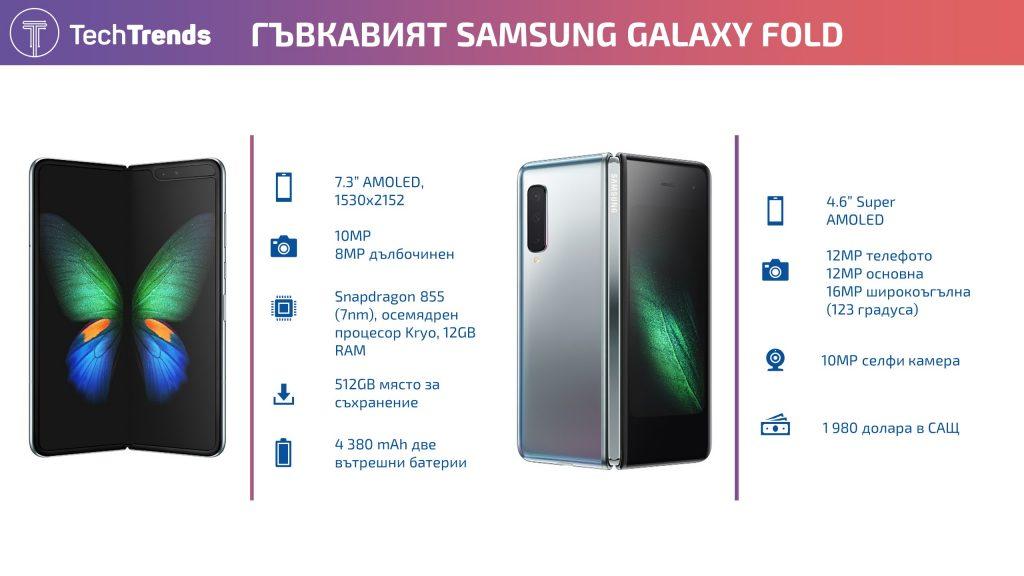 Galaxy Fold Infographic