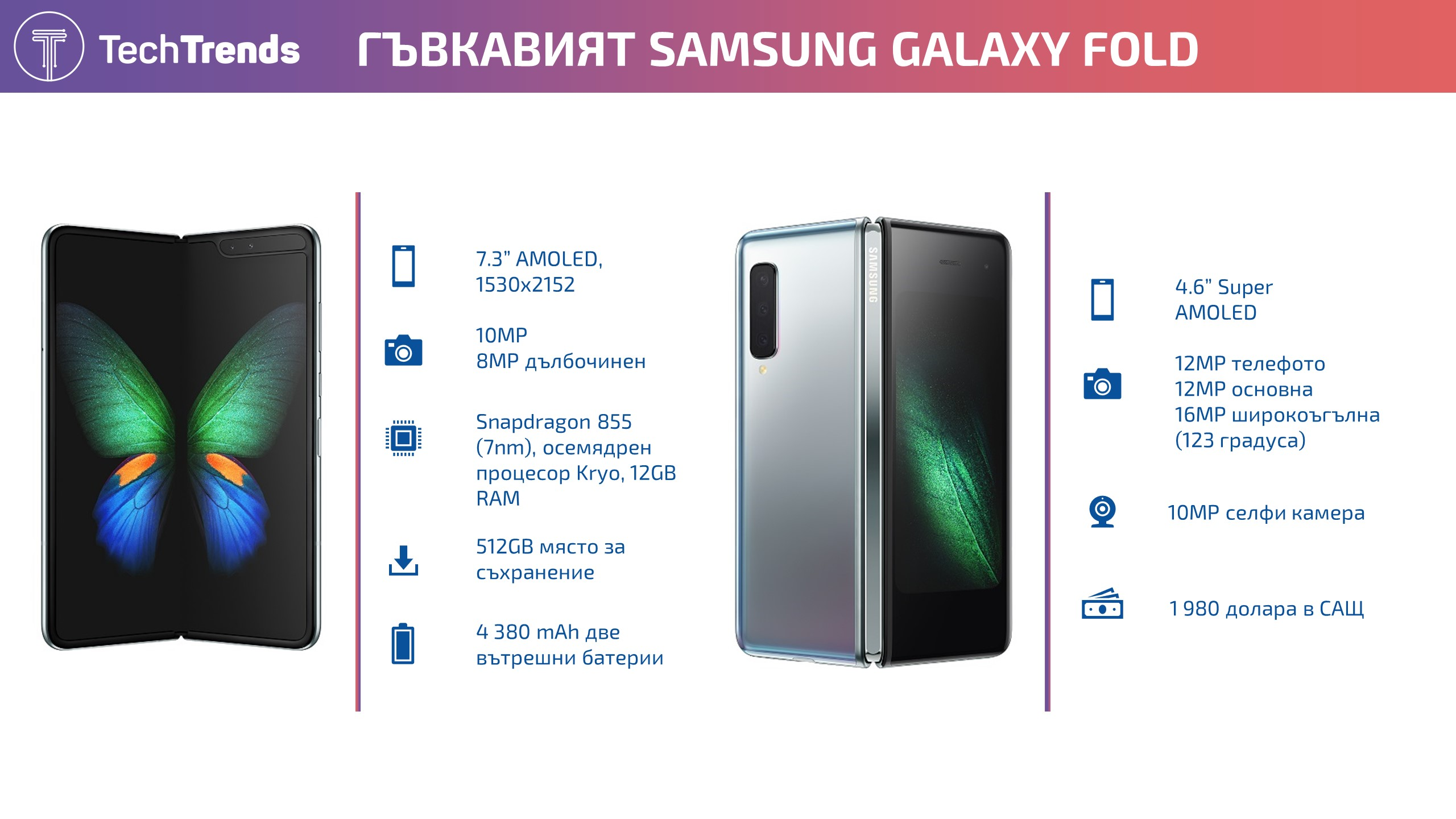 Galaxy Fold Infographic