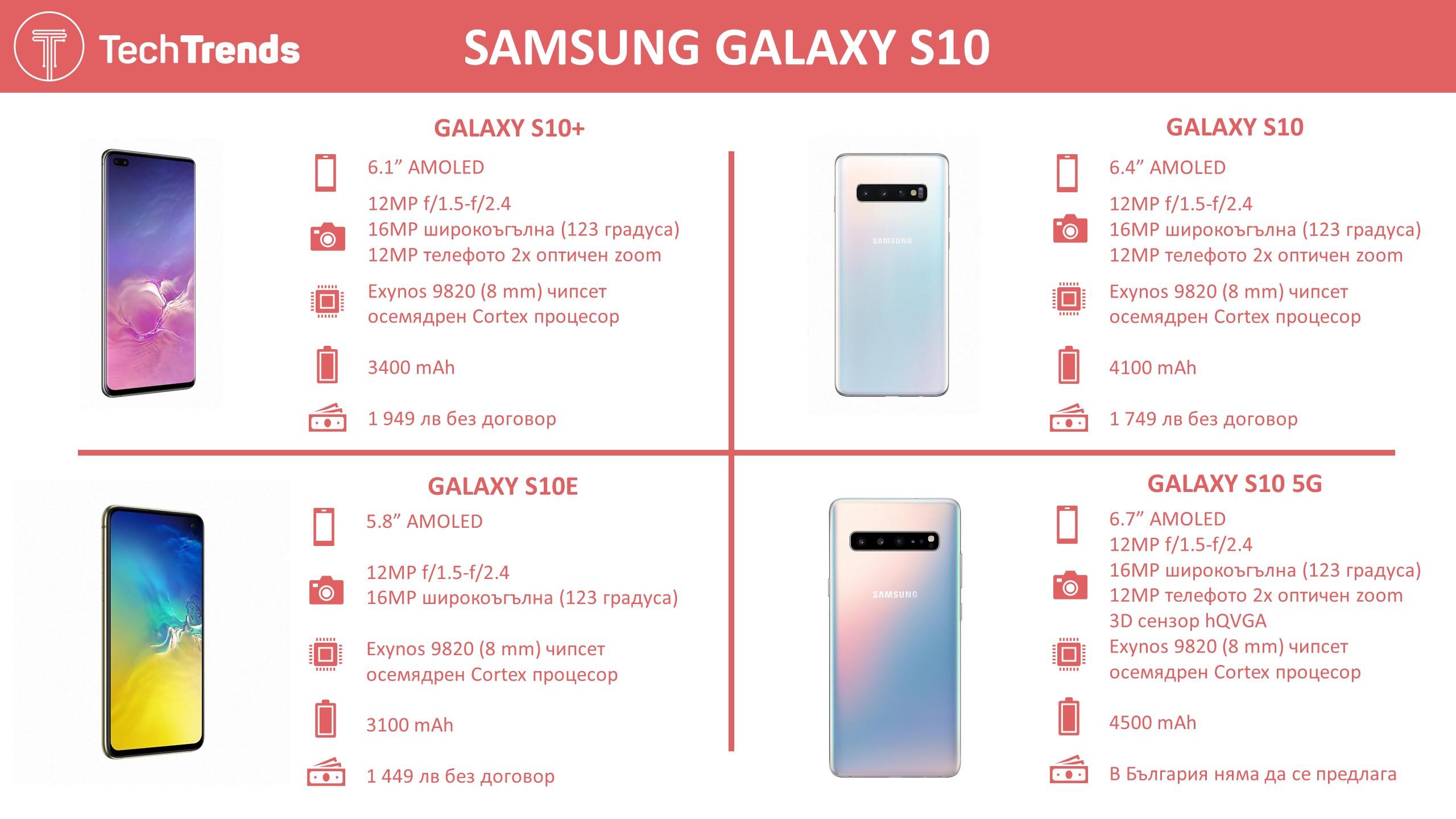 Galaxy S10 Series