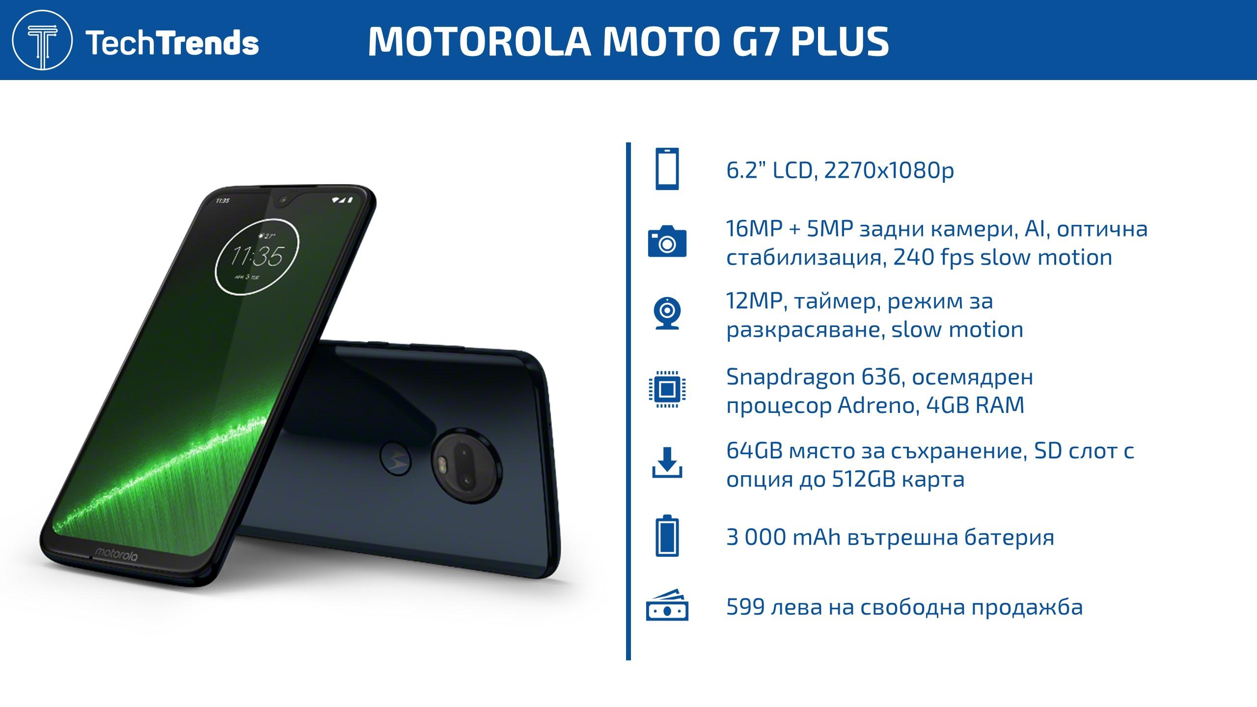 Moto G7 Plus Infographic