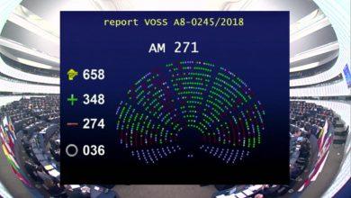 Европейски парламент авторско право
