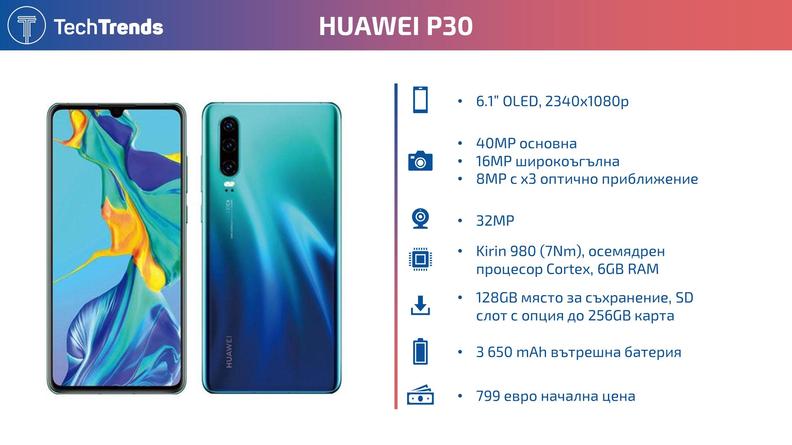 Huawei P30 Specs