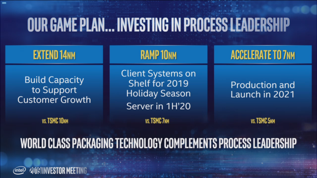 Intel-chip-roadmap-1