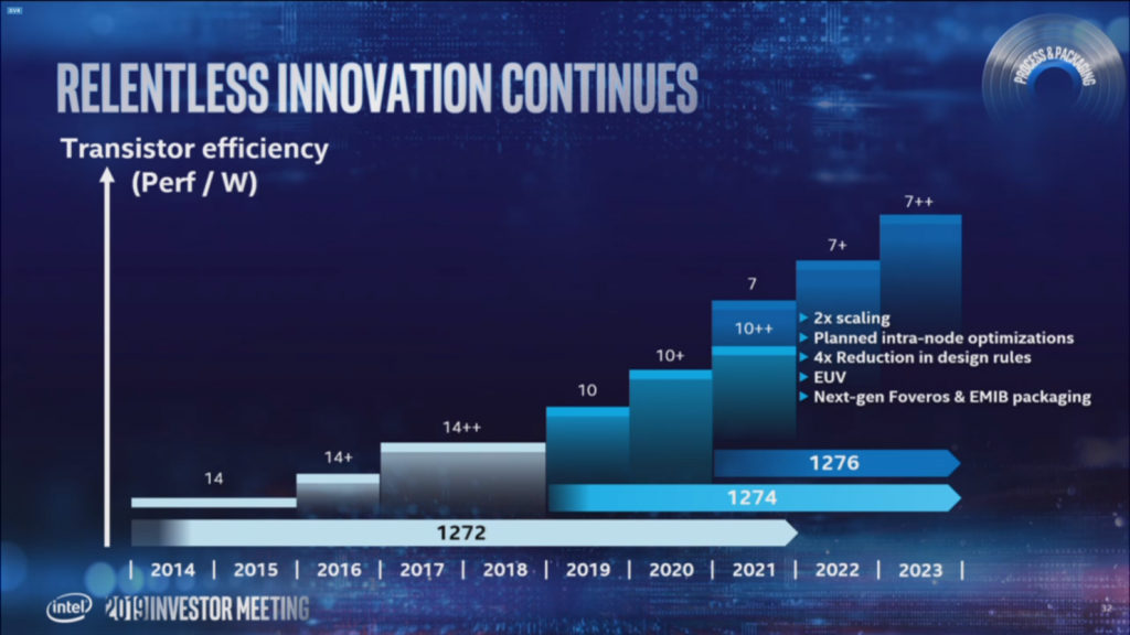 Intel-chip-roadmap-3
