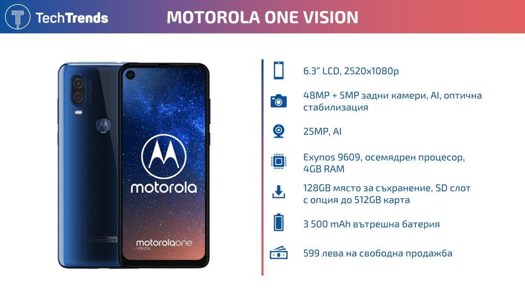 Motorola One Vision Infographic 1