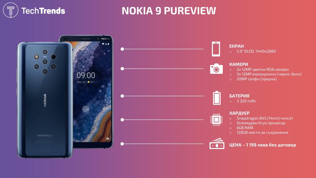 Nokia 9 PureView Infographic