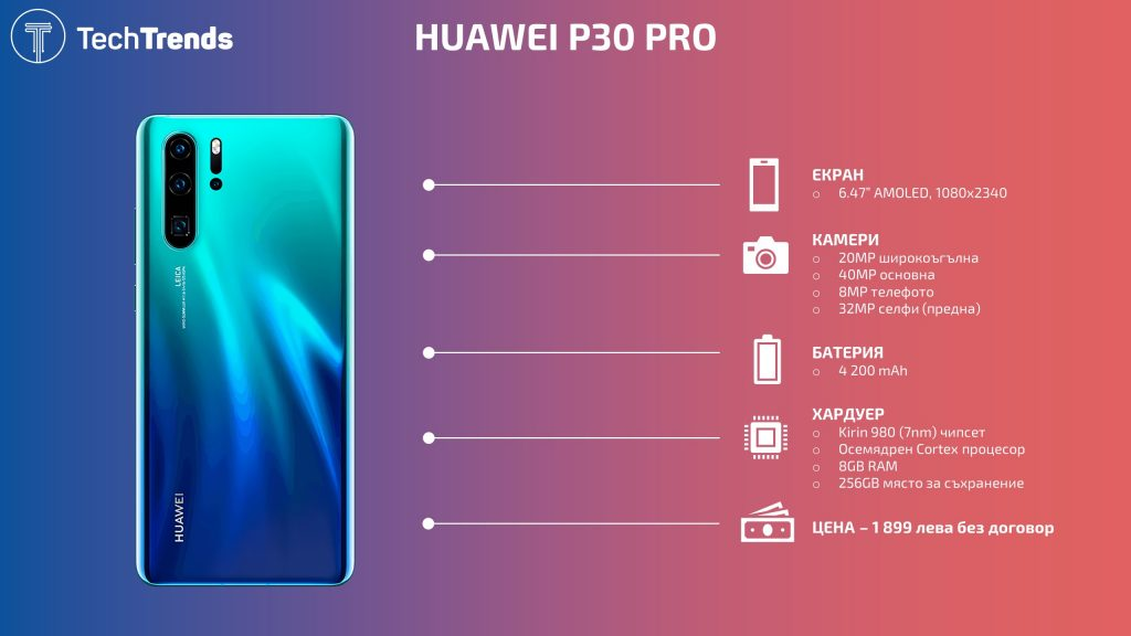 Huawei P30 Pro Infographic