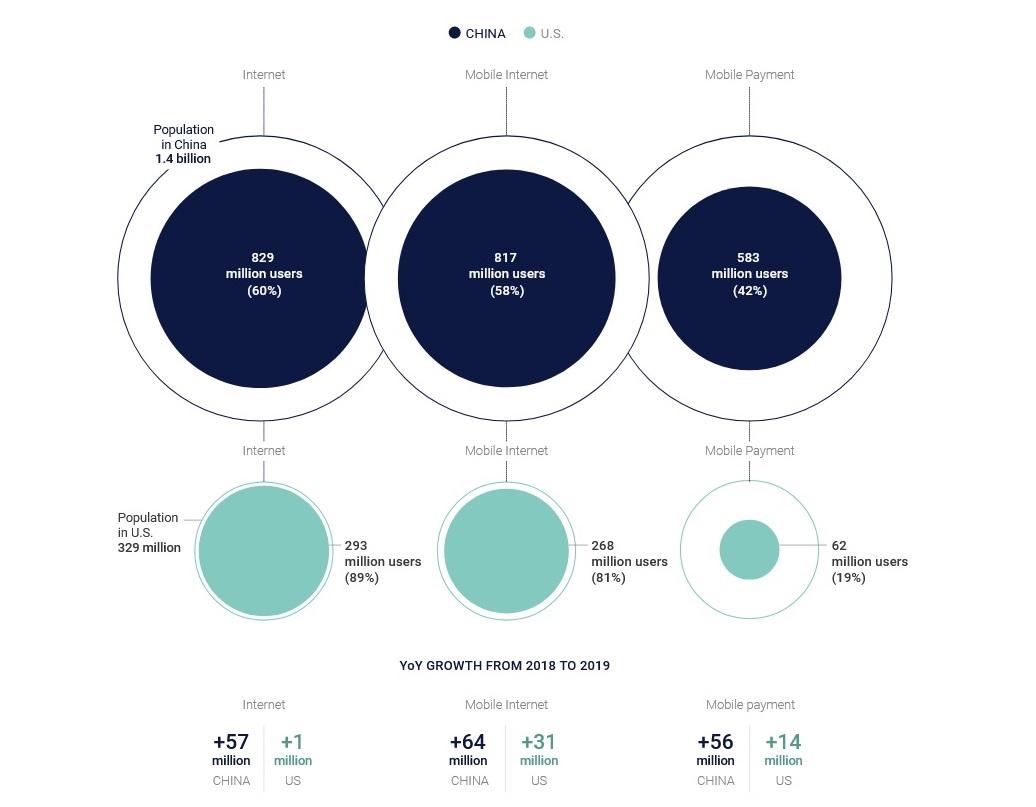 China-Internet-Report-2019-2