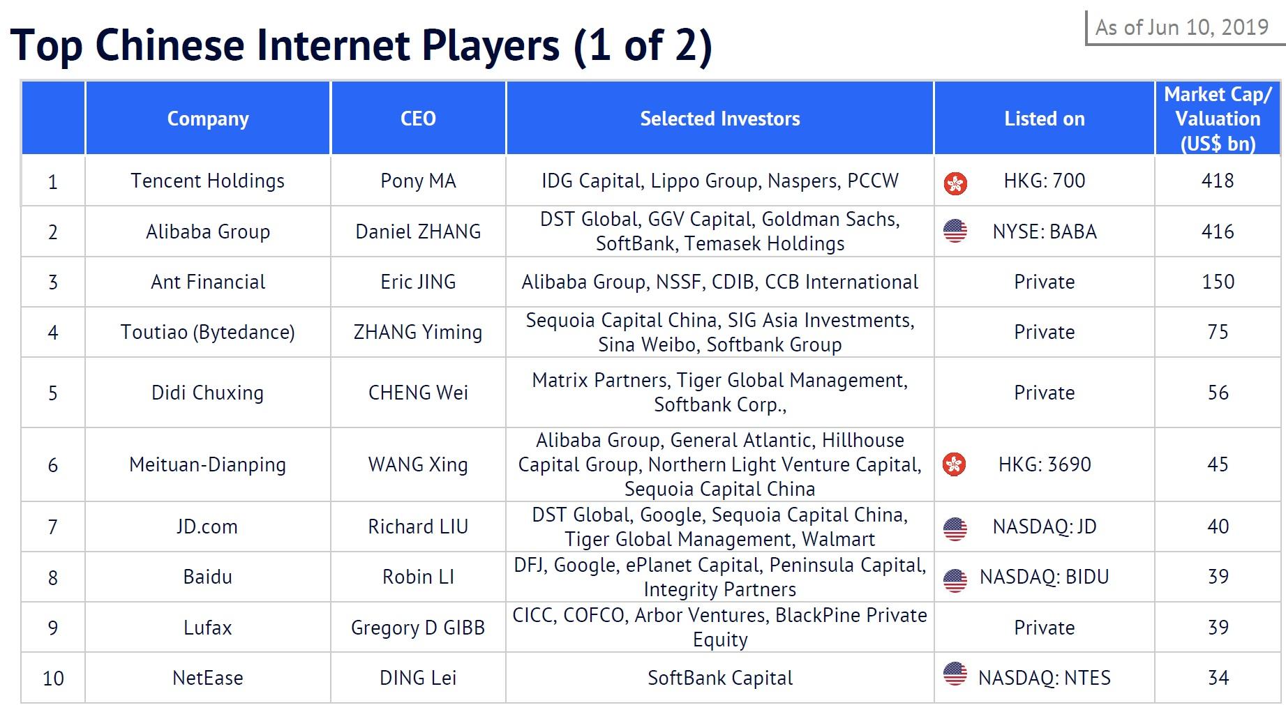 China-Internet-Report-2019-7