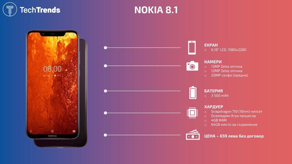 Nokia 8.1 Infographic