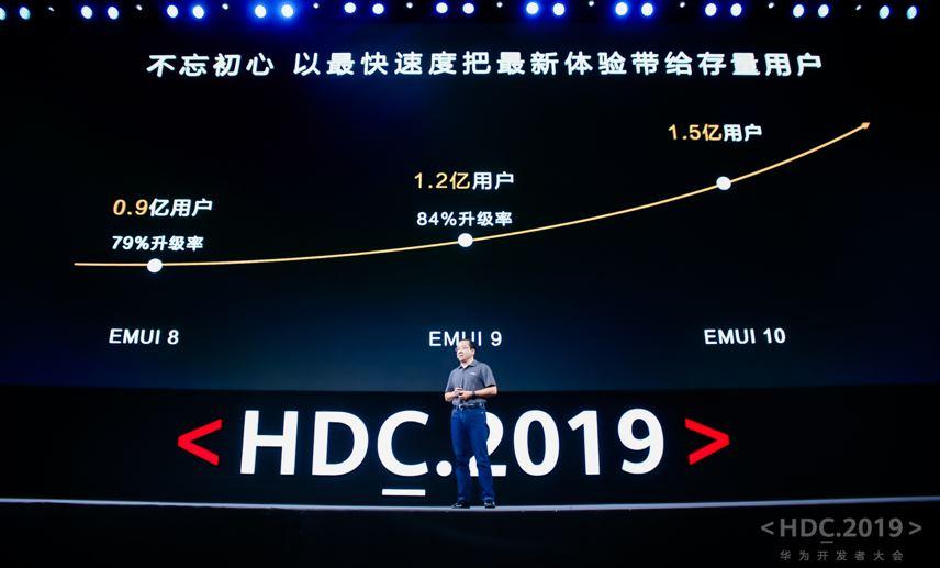 Huawei_HarmonyOS (6)