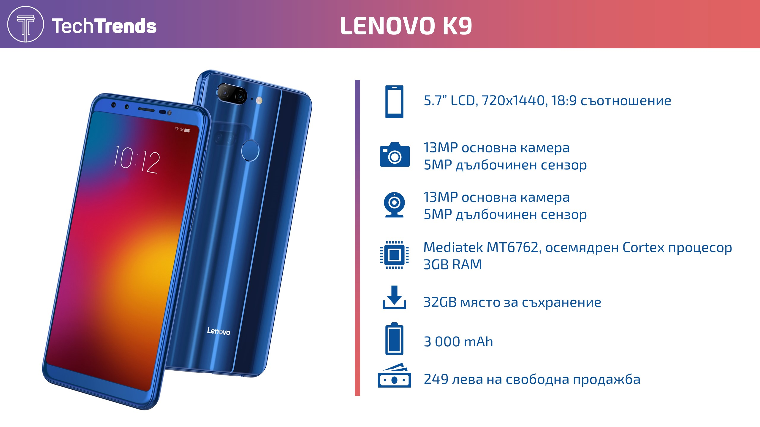 Lenovo K9 Infographic