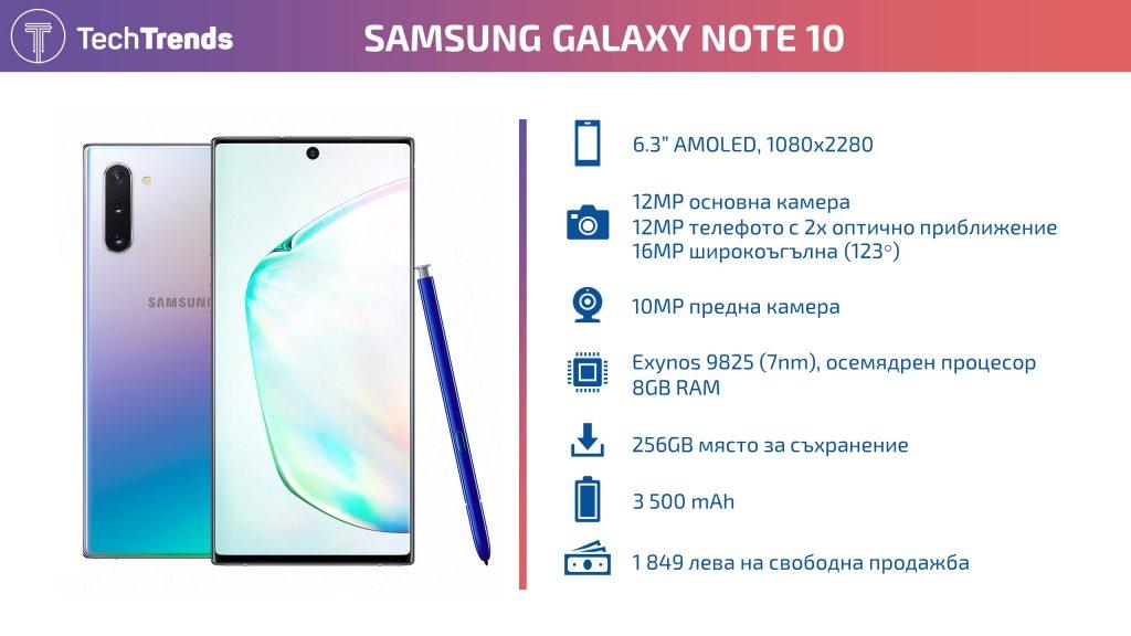 Samsung Galaxy Note 10 bg price