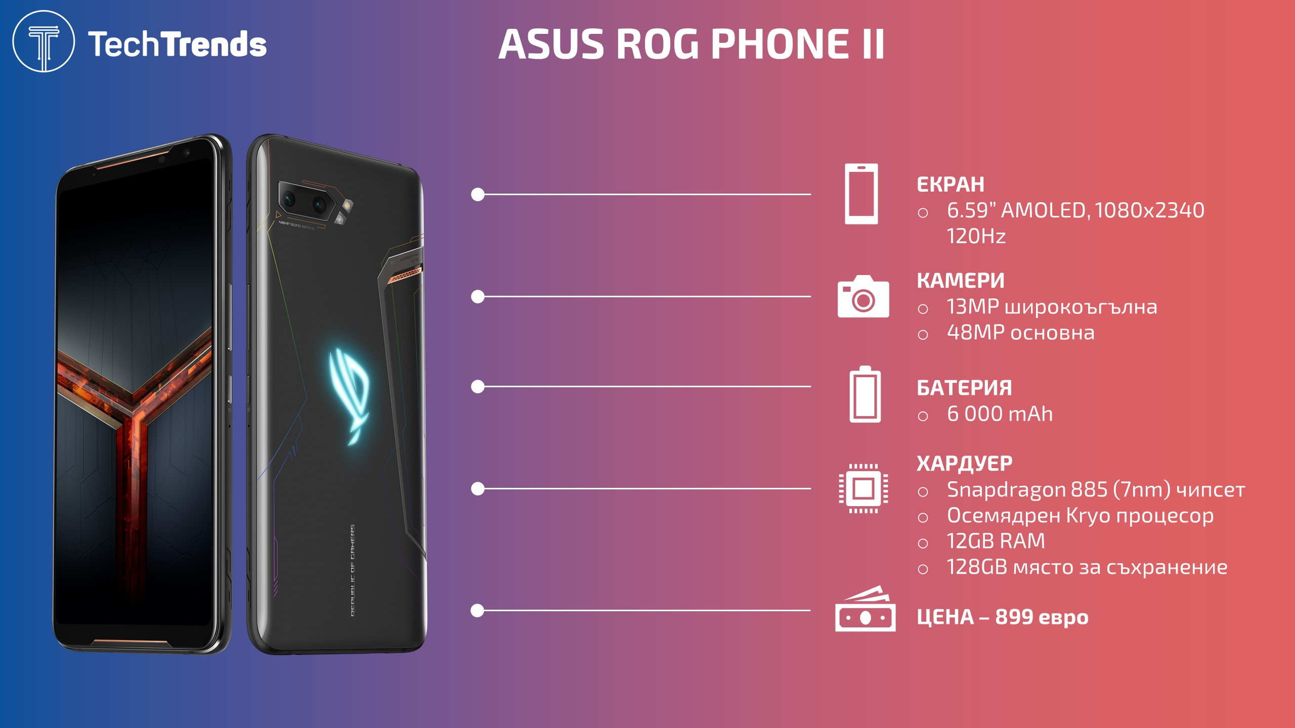 Asus ROG Phone II Infographic