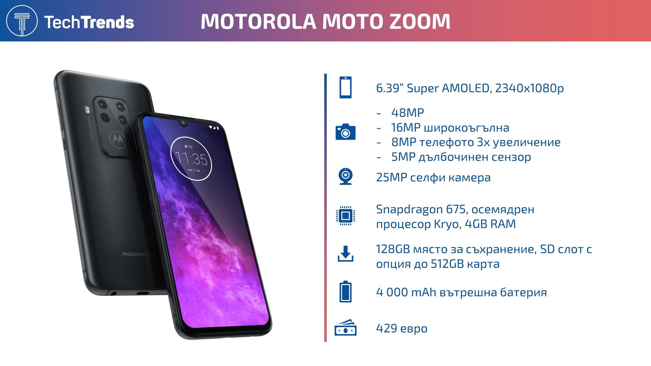 Motorola One Zoom Infographic