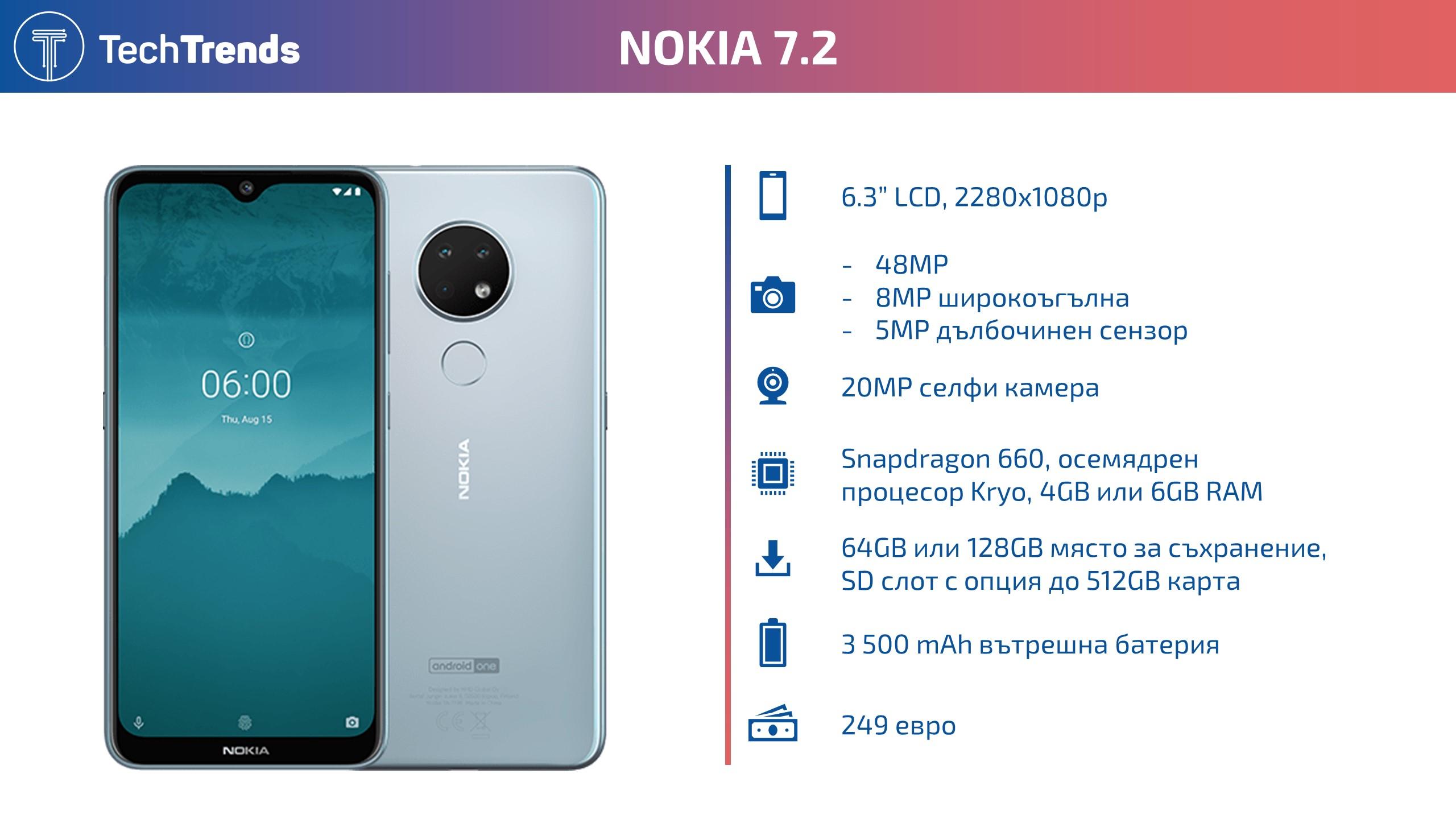 Nokia 7-2 Infographic