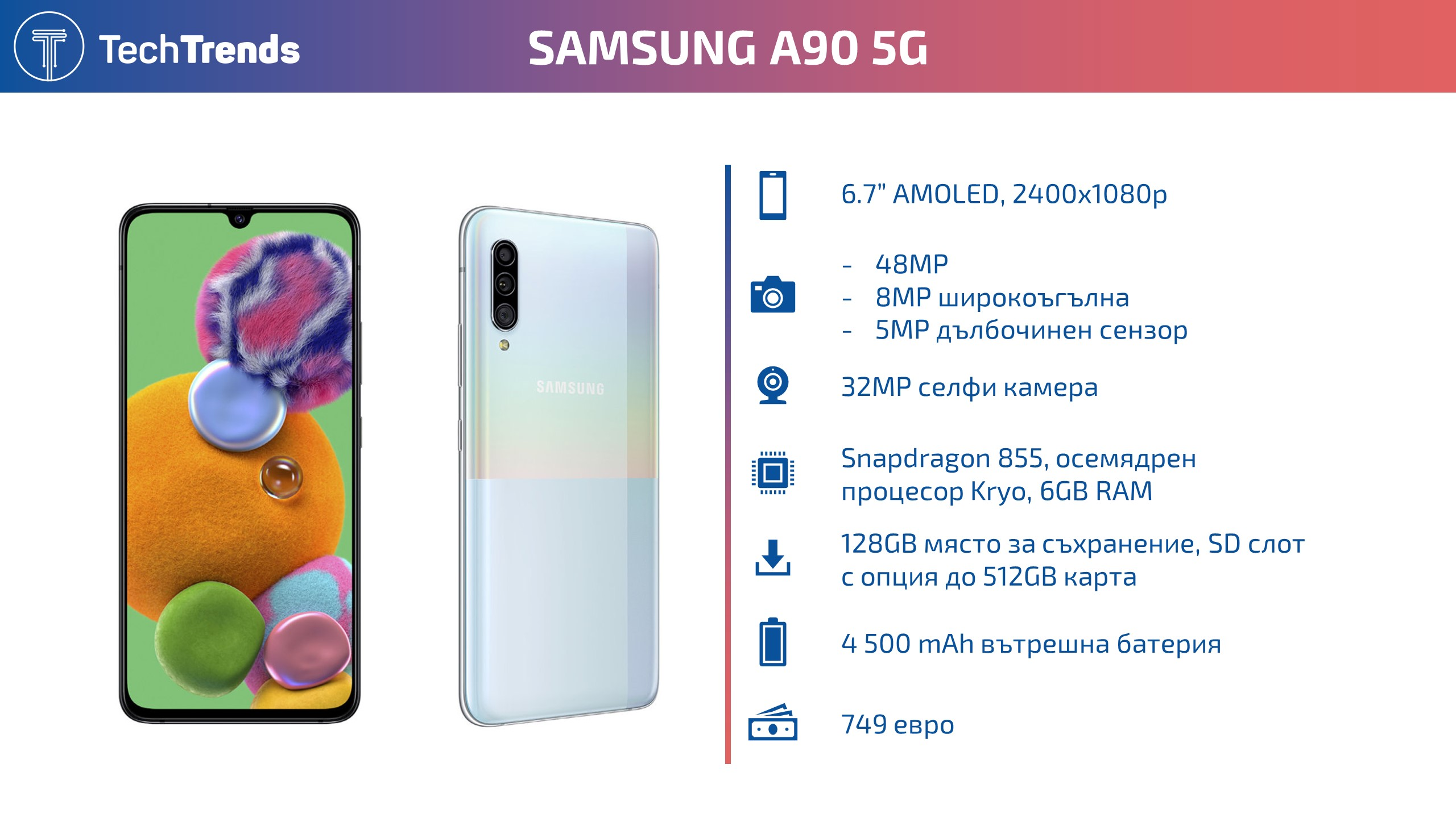 Samsung A90 Infographic