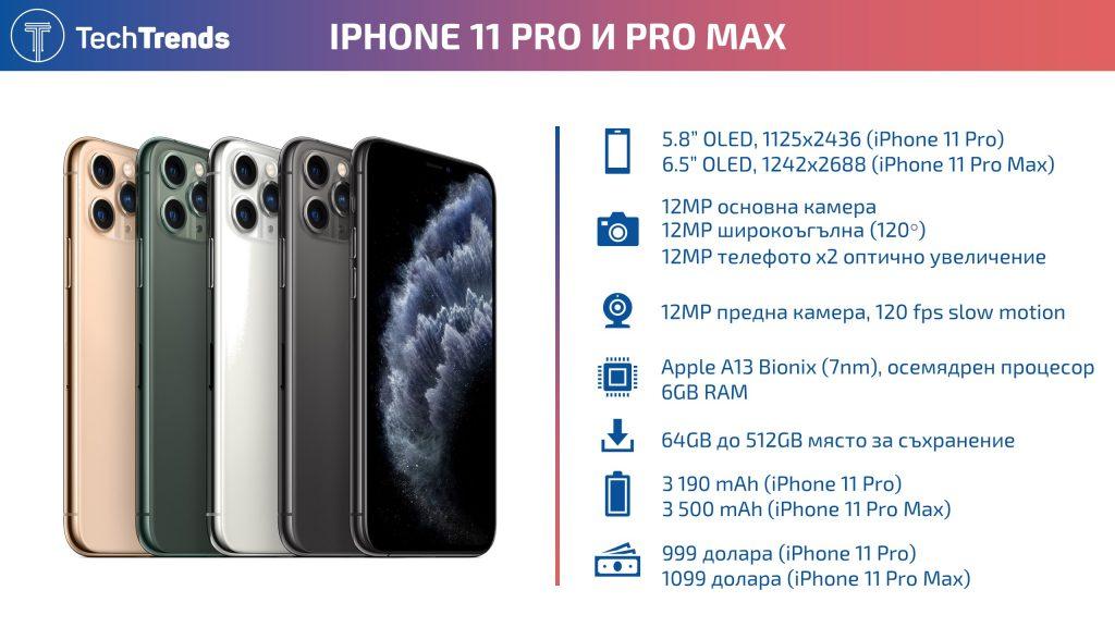 iPhone 11 Pro infographic