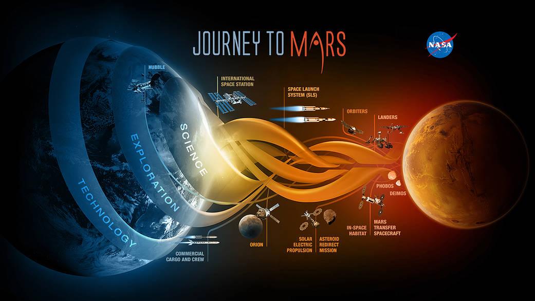 journey_to_mars-nasa