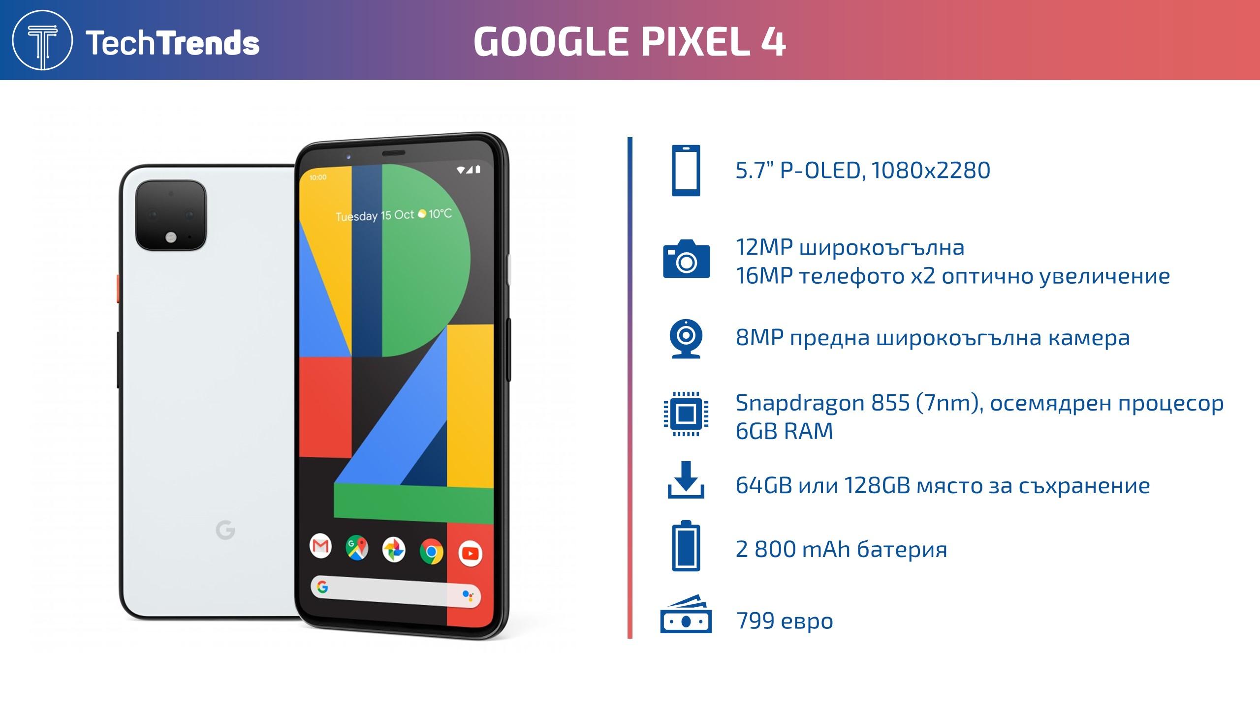 Pixel 4 Infographic