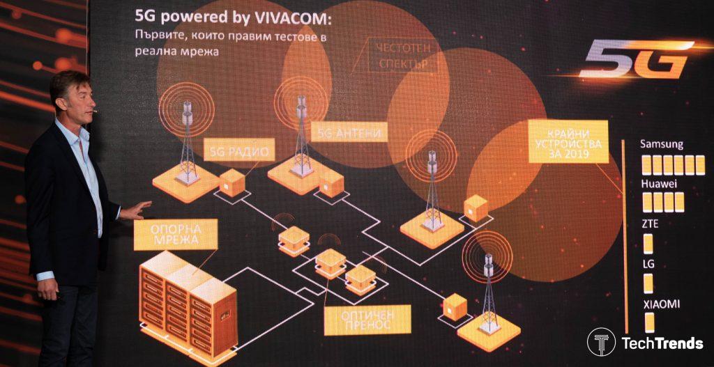 vivacom-zlatkov-5g-network