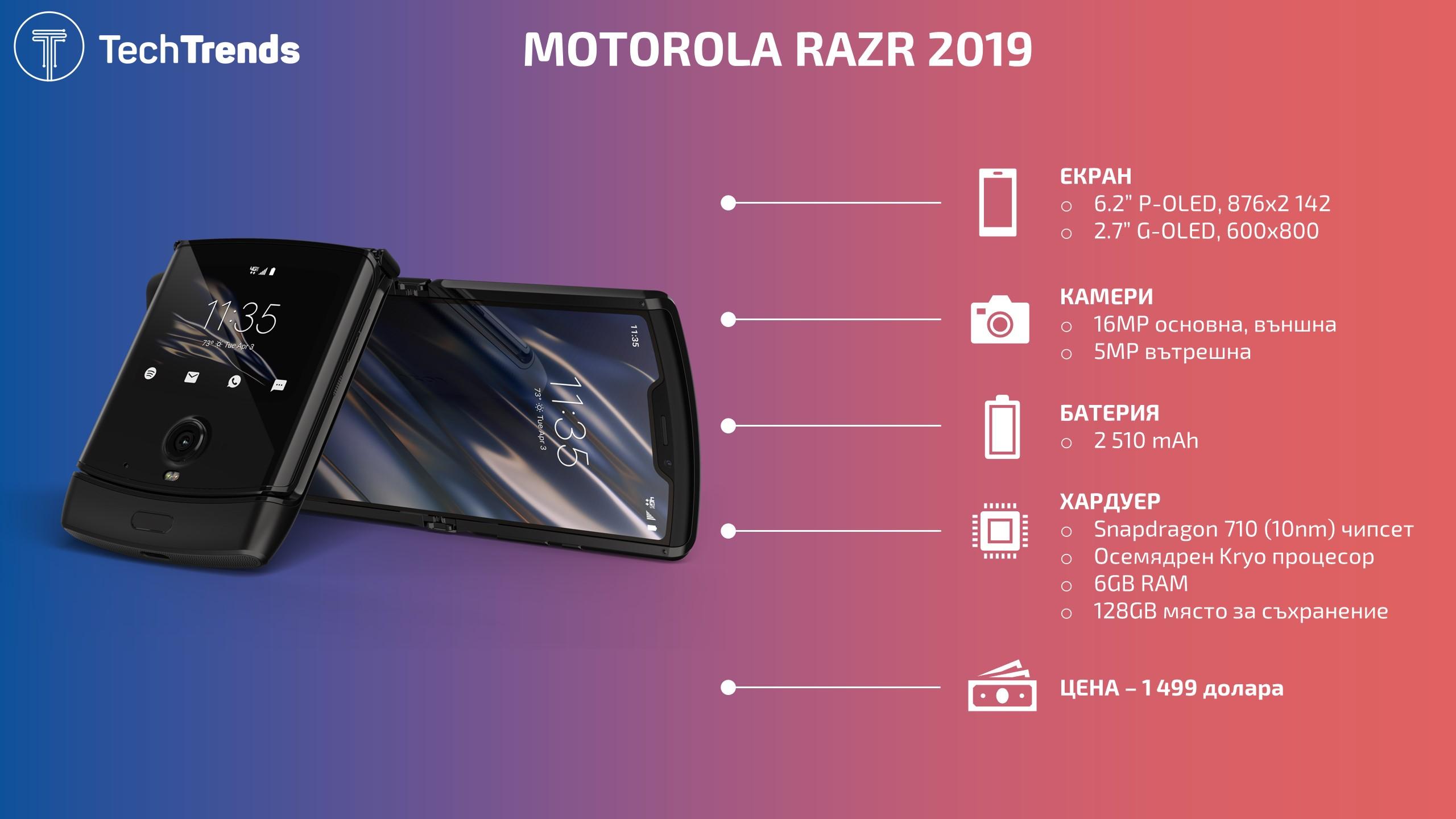 Motorola-Razr-2019-Infographic-1