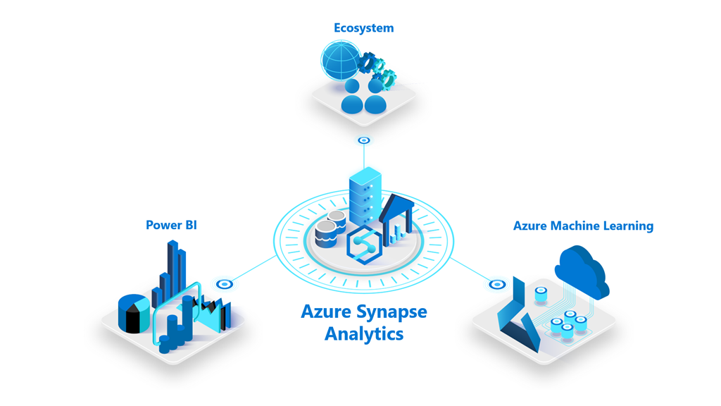 azure-synapse-analytics