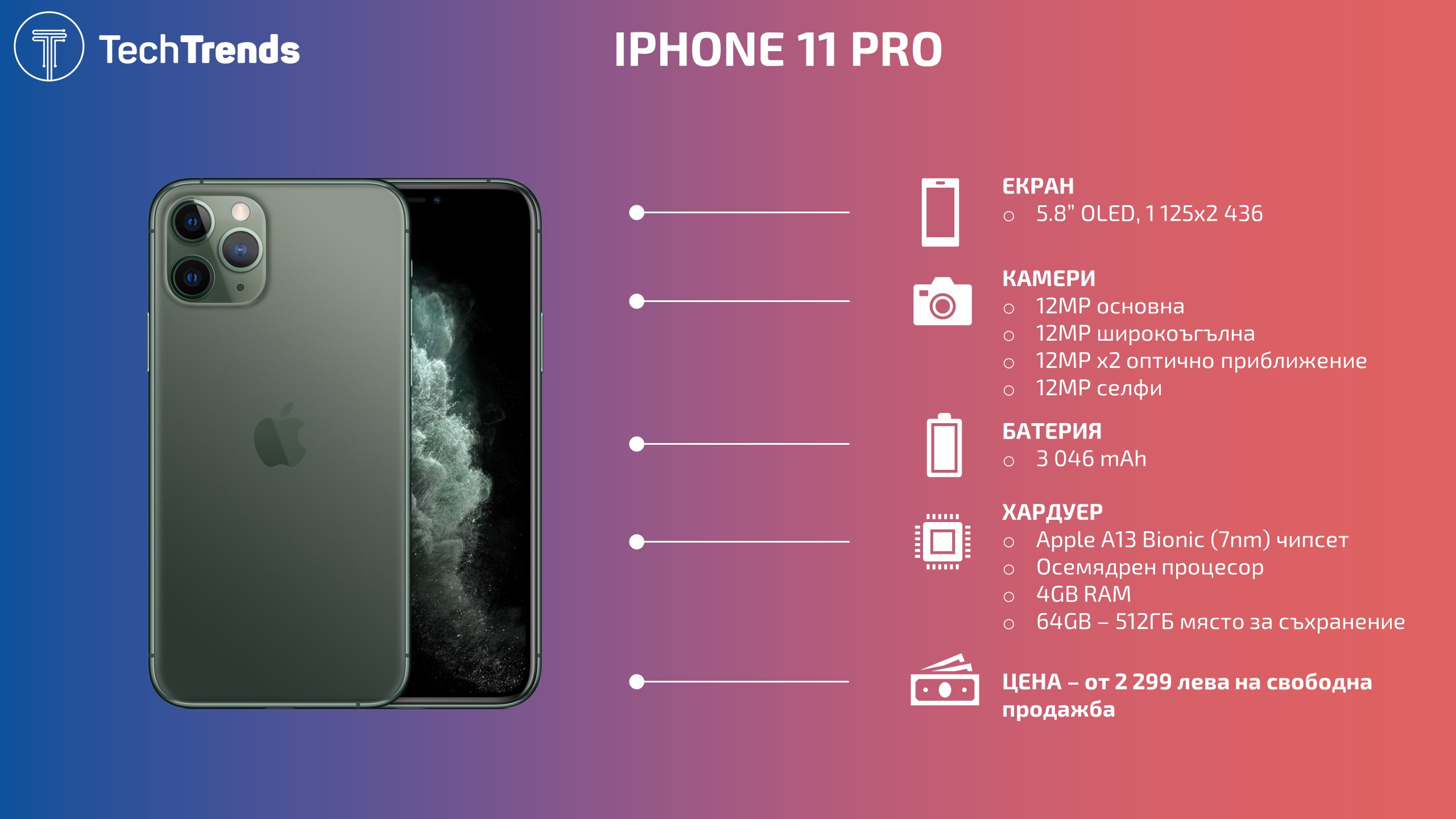 iPhone 11 Pro review Infographic