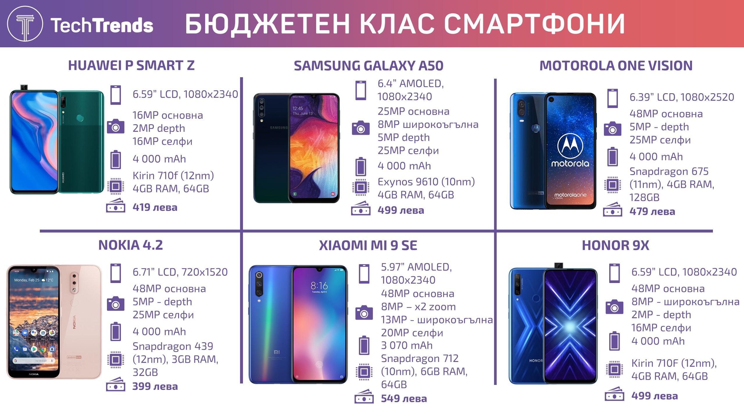 Budget Smartphones 3 2019