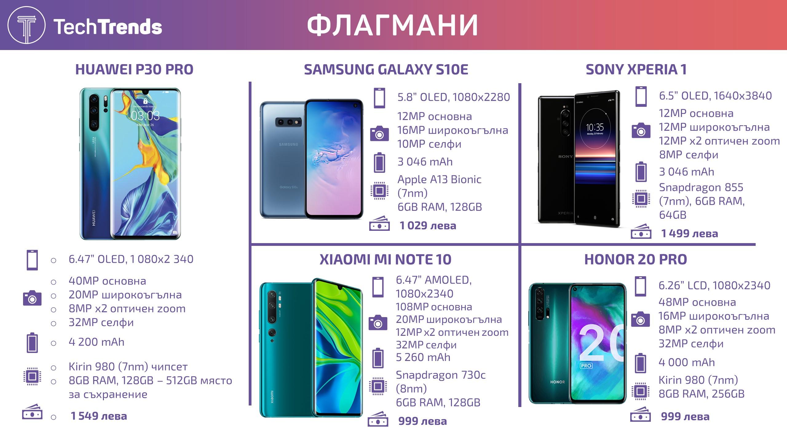 Flagships Smartphones 2019