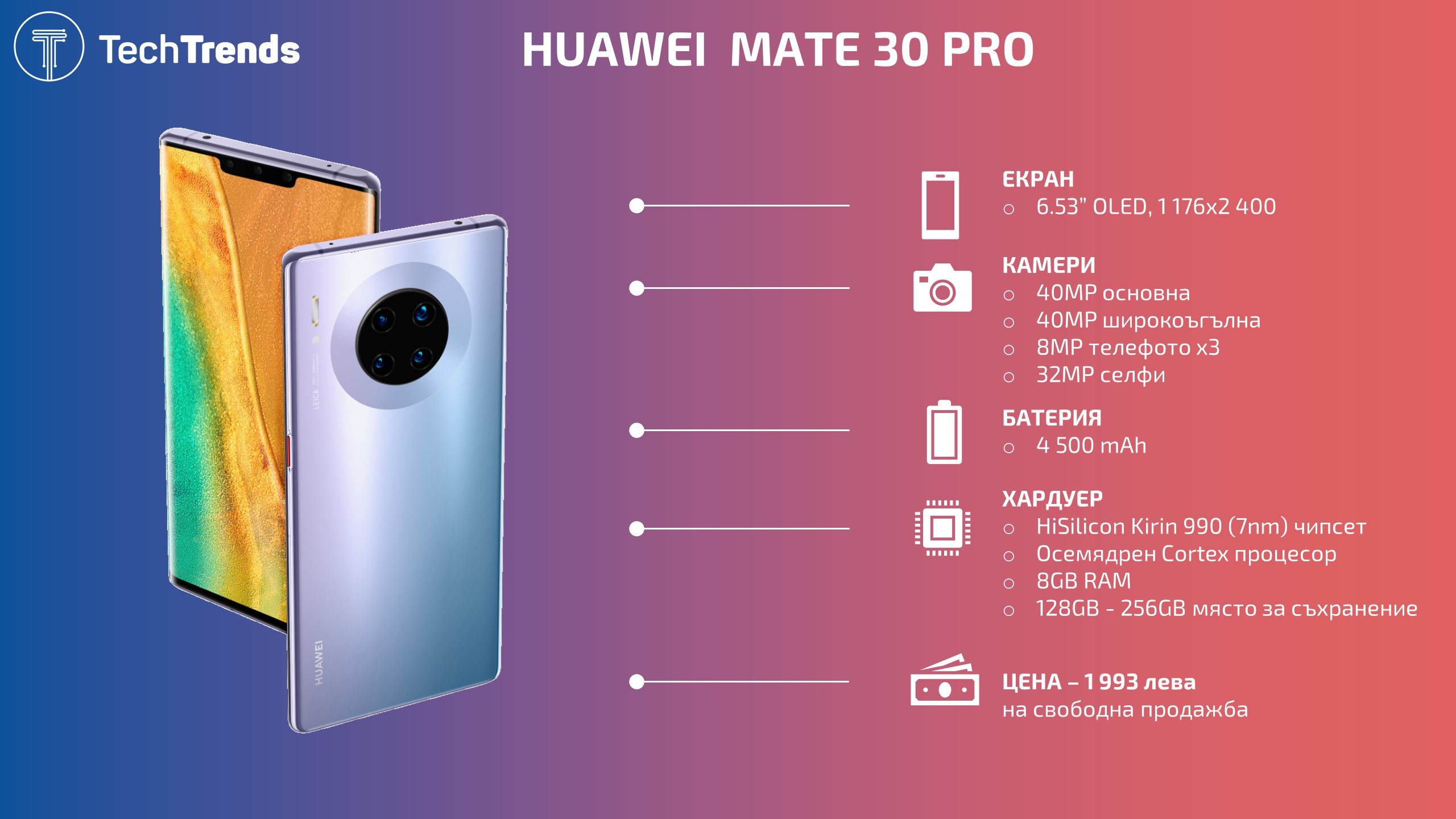 Huawei Mate 30 Pro Infographic