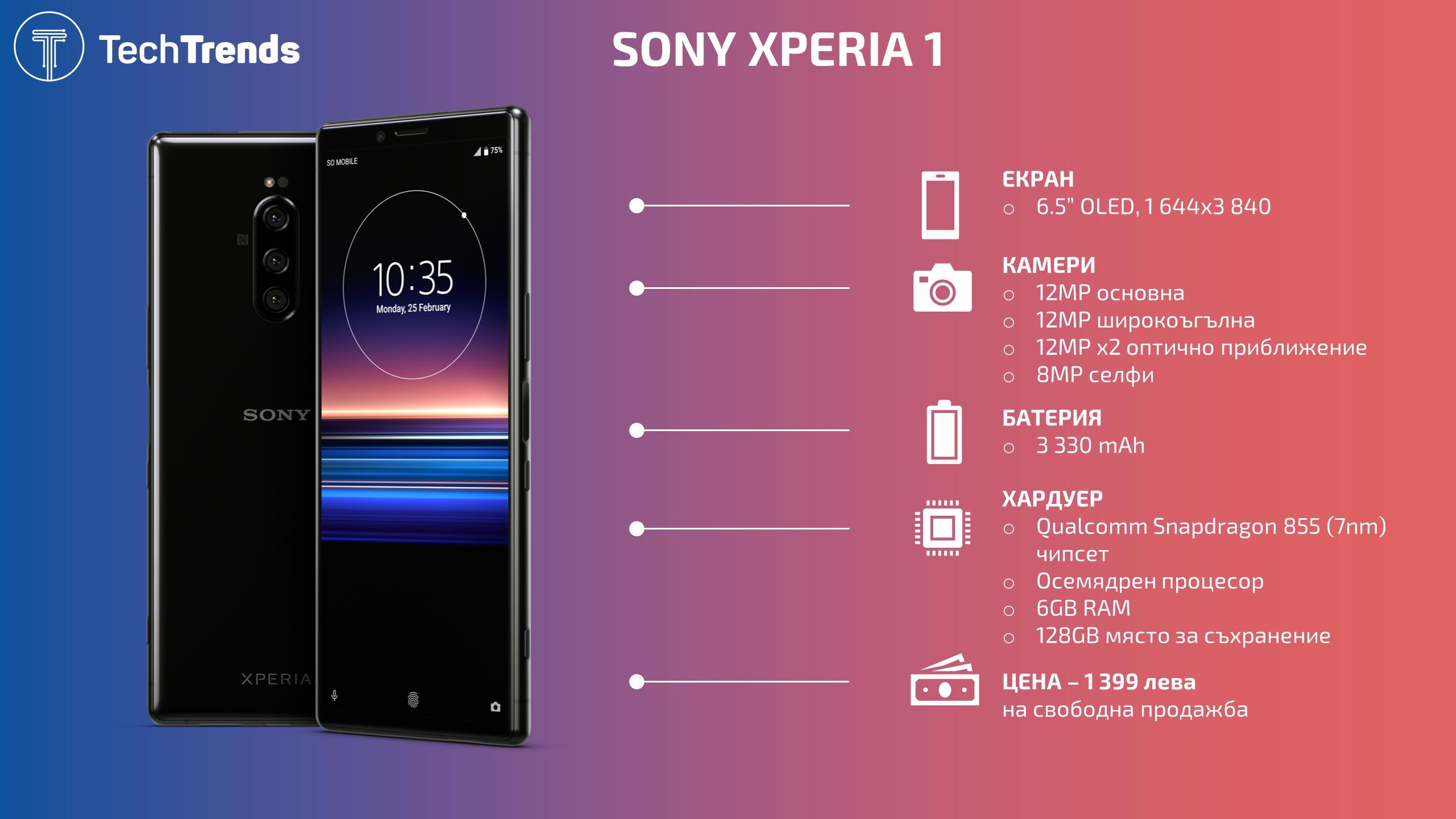 Sony-Xperia-1-Infographic