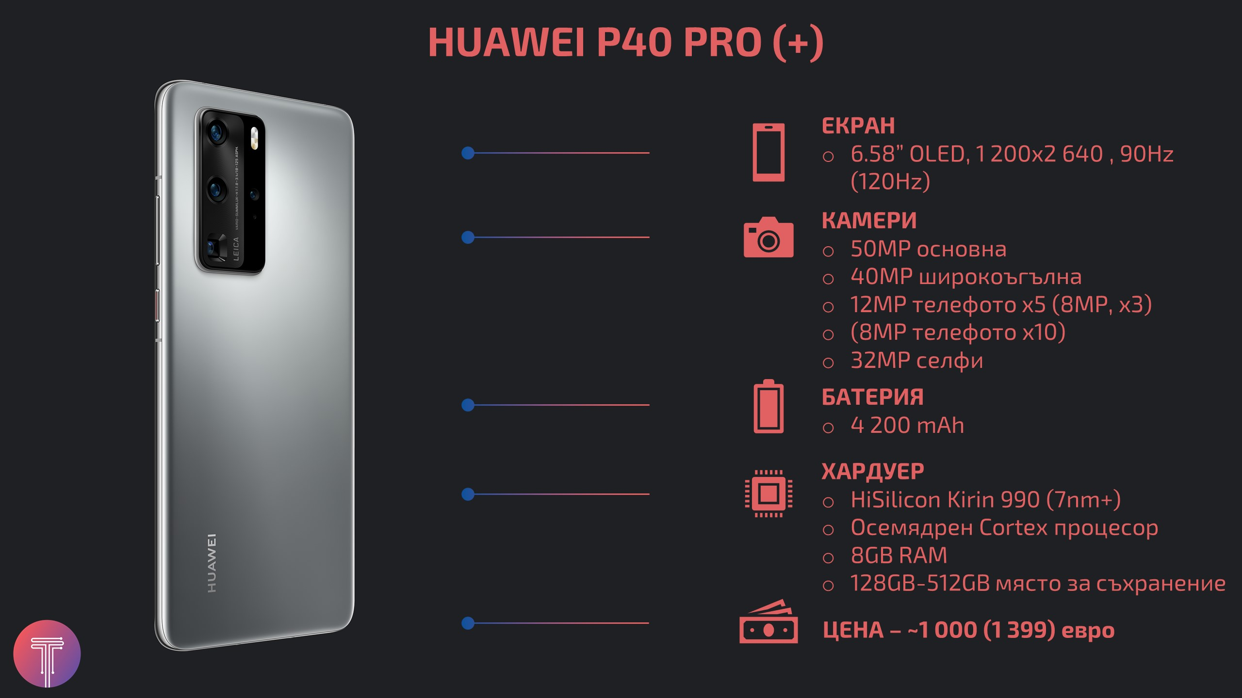 Huawei-p40-pro-infographic