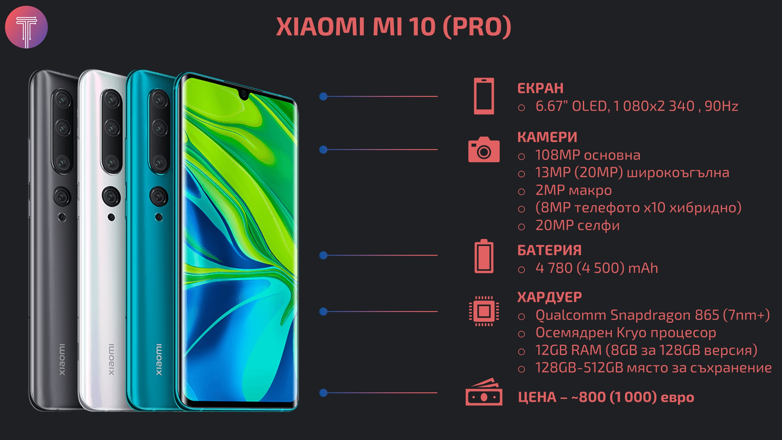 XIAOMI MI 10 and Pro infographic