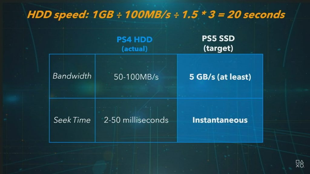 ps5-ssd-disc-comparison