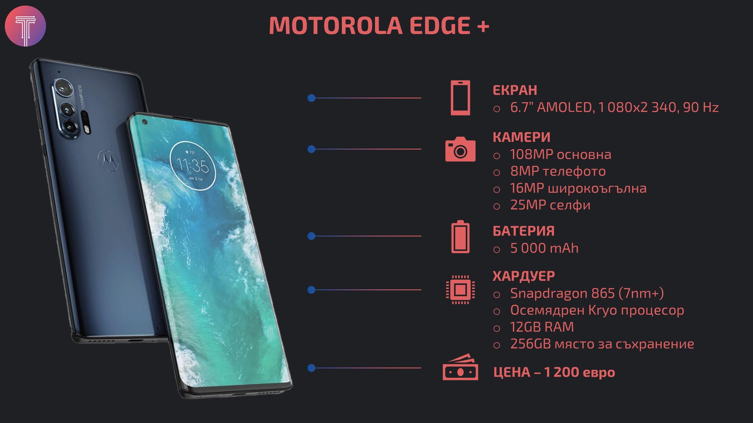 Motorola Edge Plus Infographic