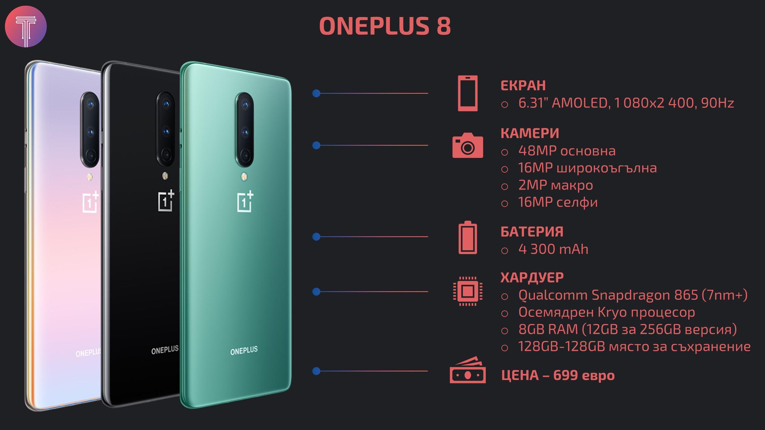 OnePlus 8 Infographic