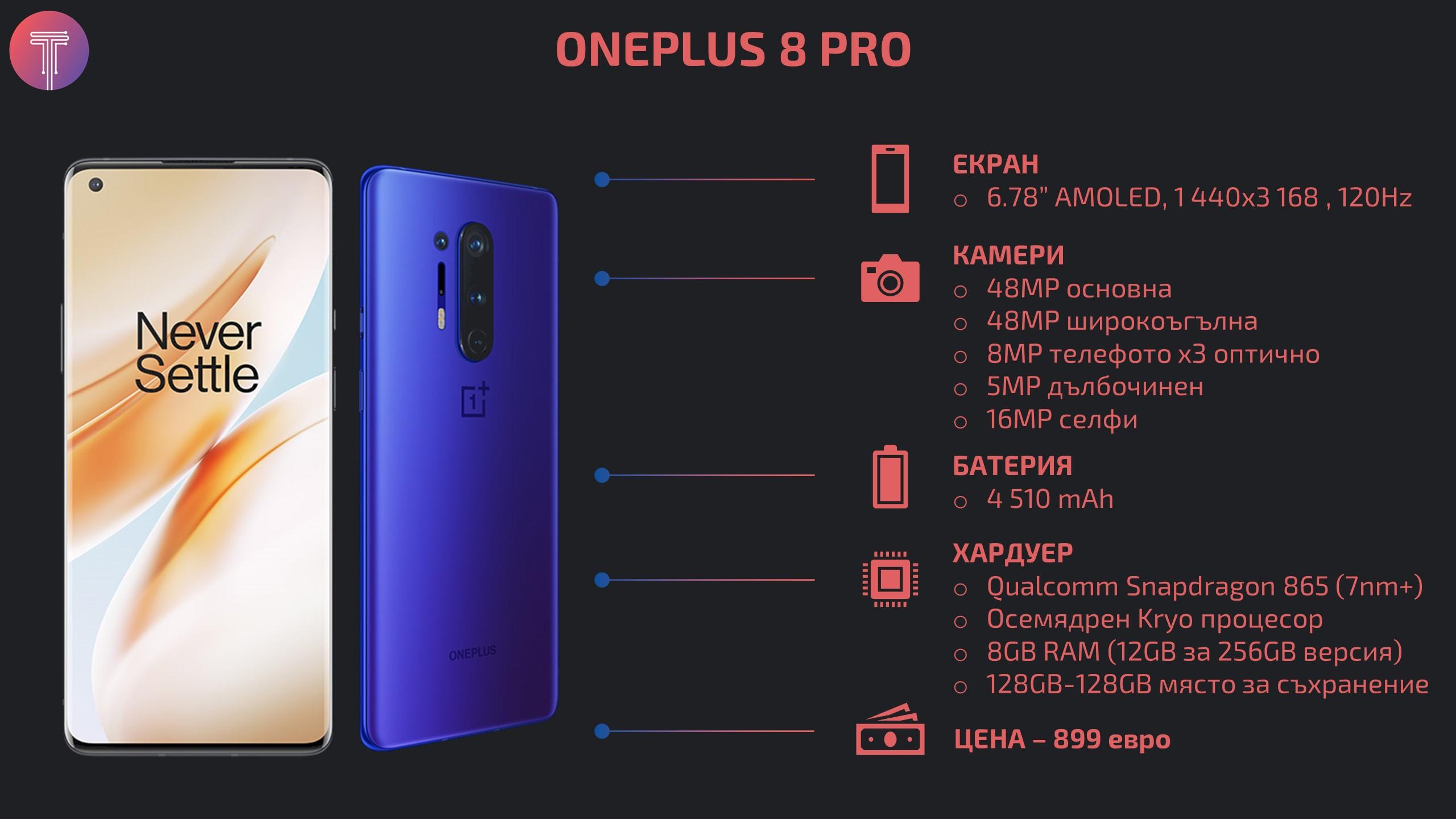 OnePlus8 Pro Infographic
