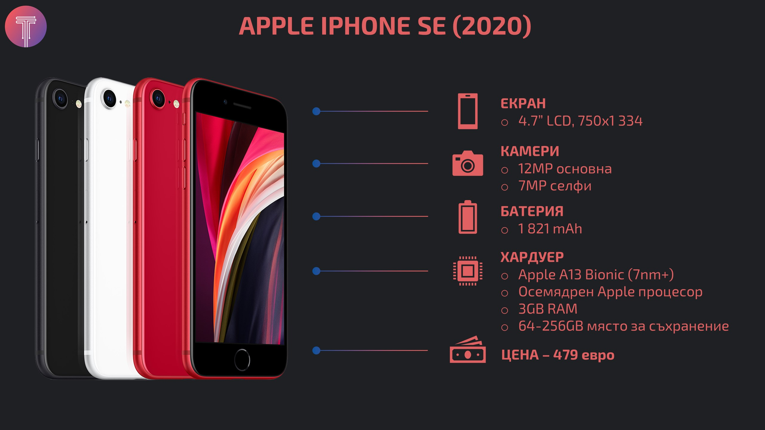 iphone-se-2020-infographic-edited