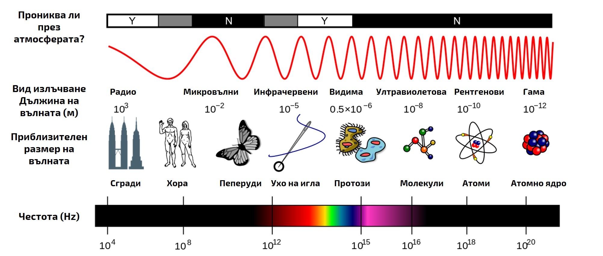 EMF-spectrum-BG
