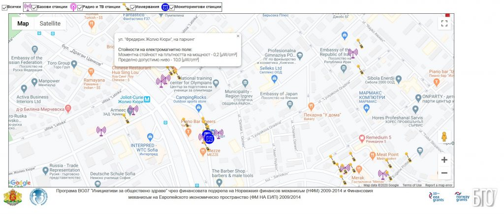 emf-data-base-bulgaria-ncoza