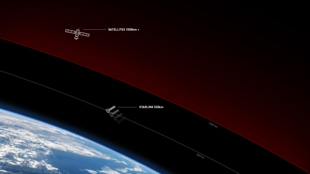 starlink-orbit