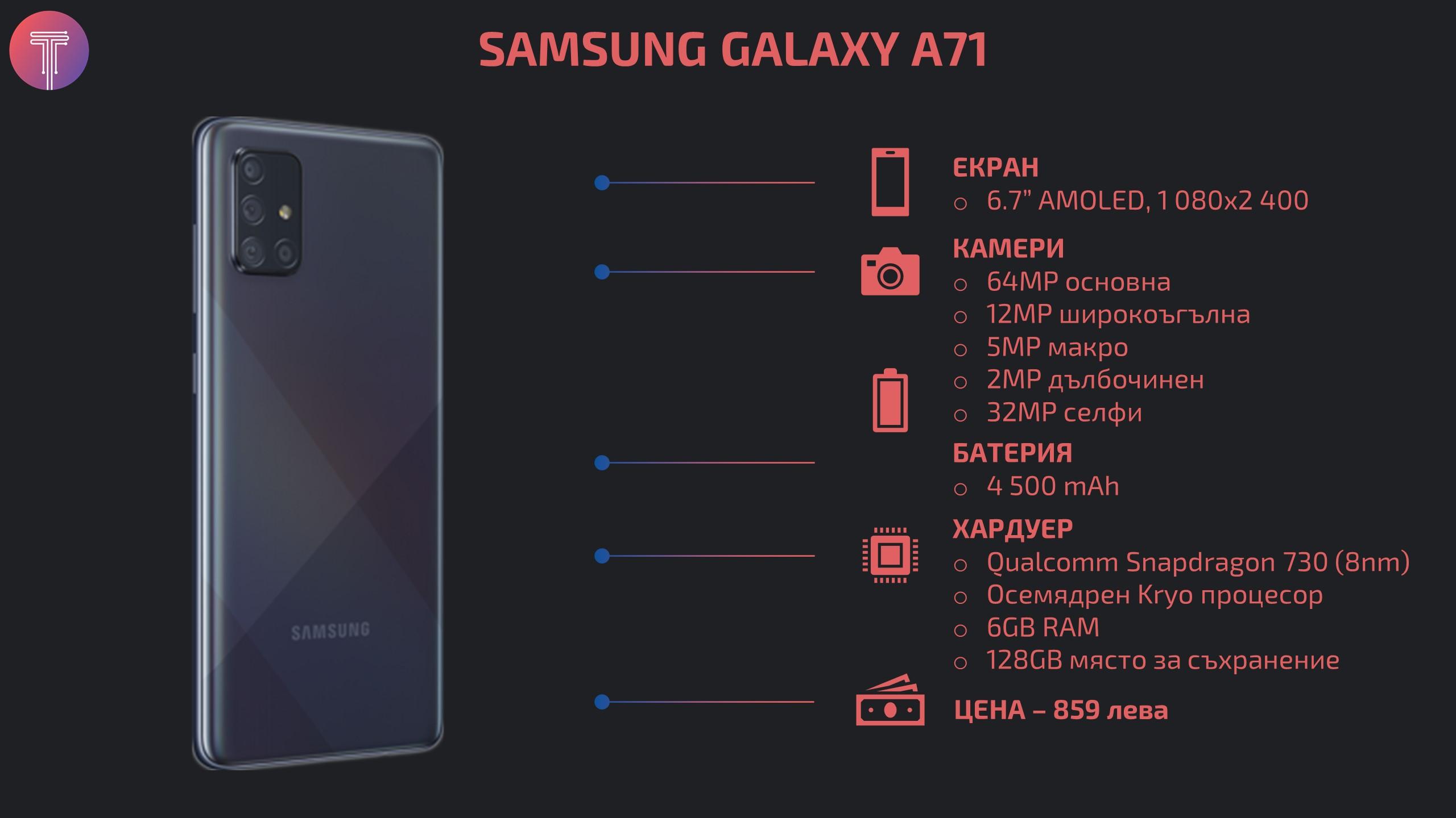 Samsung Galaxy A71 infographic