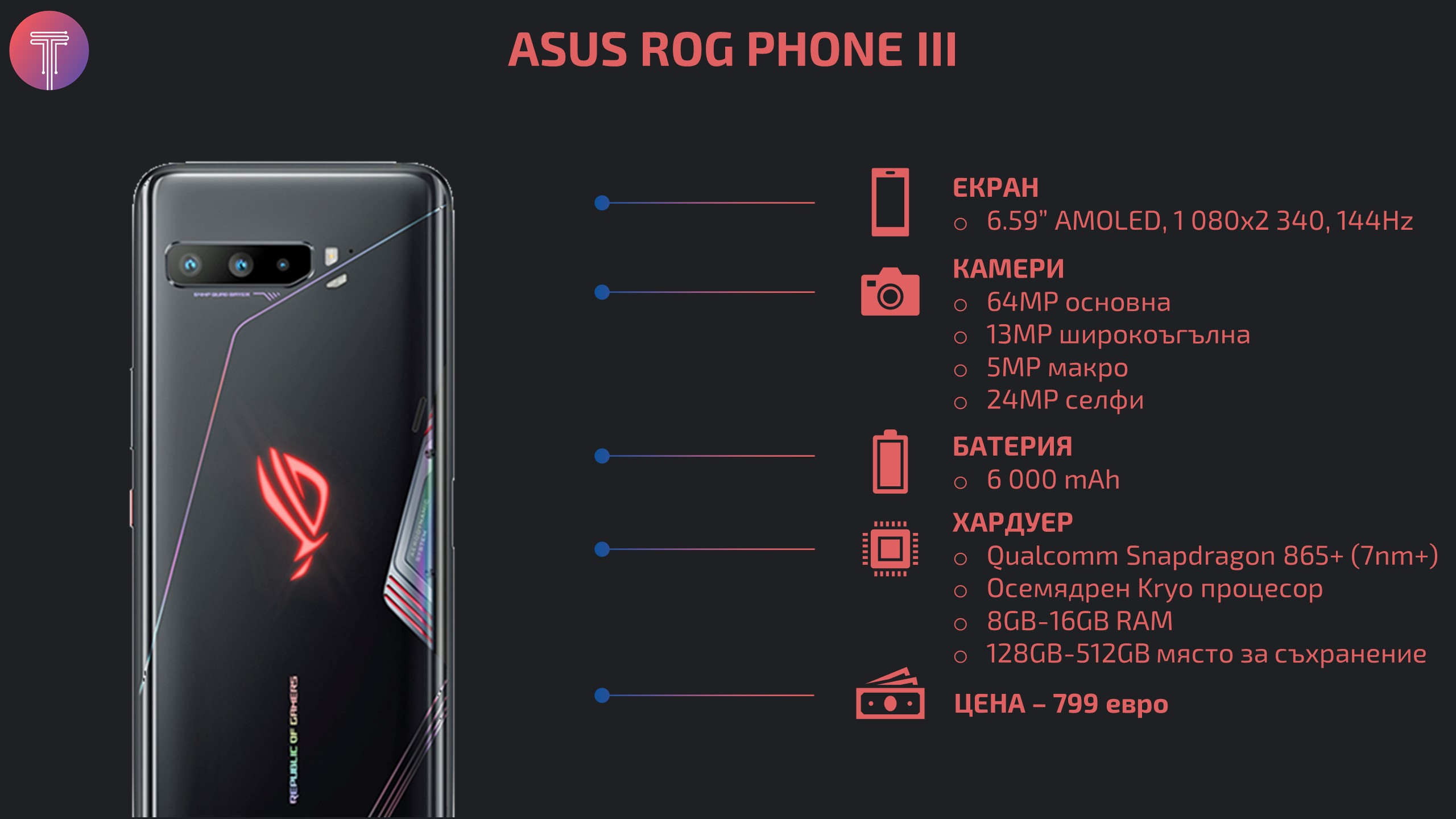 Asus-rog-phone-3-infographic
