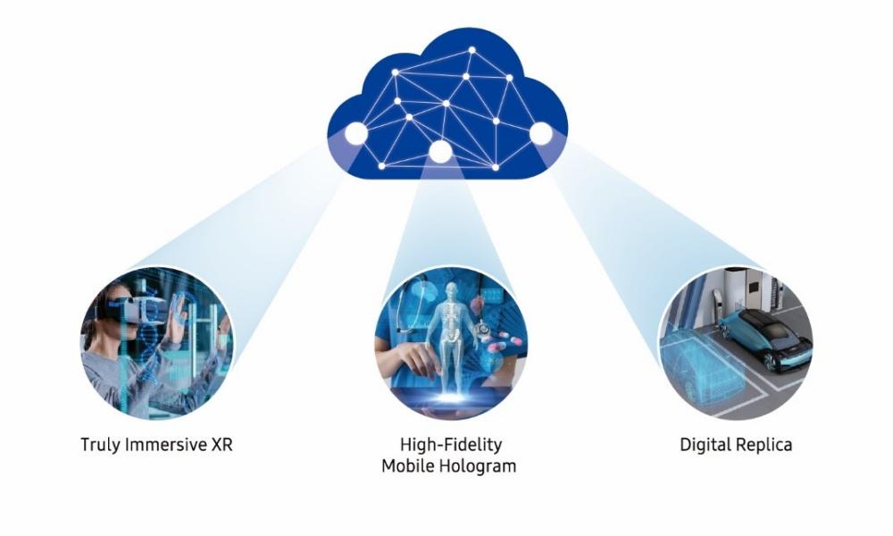 Samsung-6G-possibilities