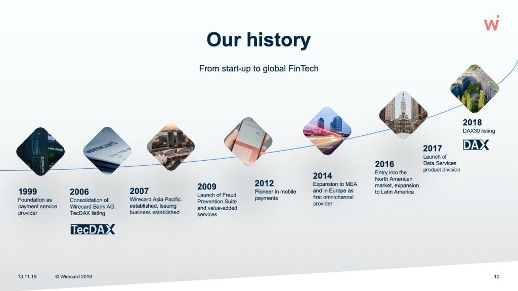 Wirecard_history_en